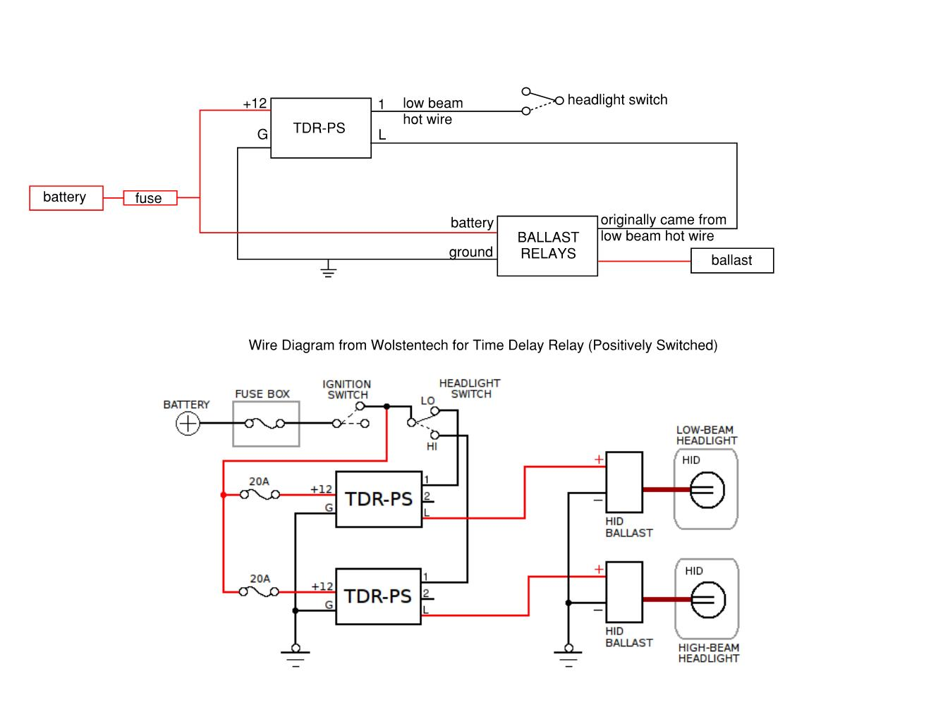 Wiring Timing Relays Basic Guide Diagram Solid State Time Delay Relay Harley Softail Location Free Engine Image